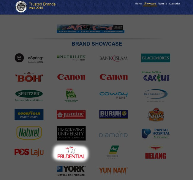 Trusted Brands Malaysia Prudential